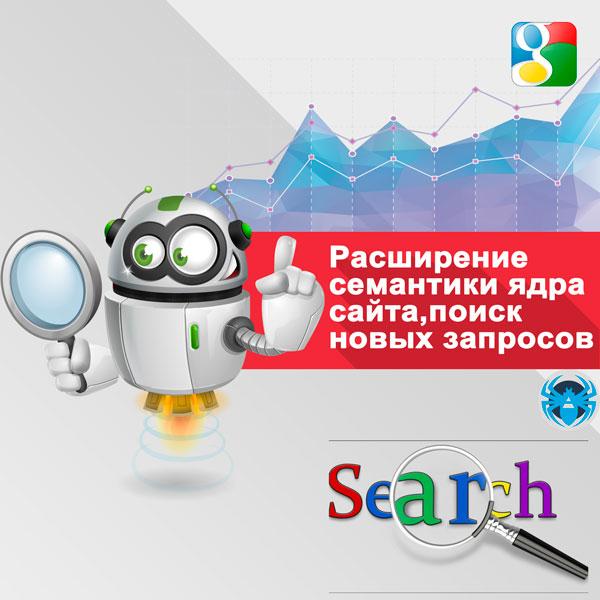Расширение семантики ядра сайта - поиск новых запросов – запросы из Гугл Вебмастер Cерч Консоль
